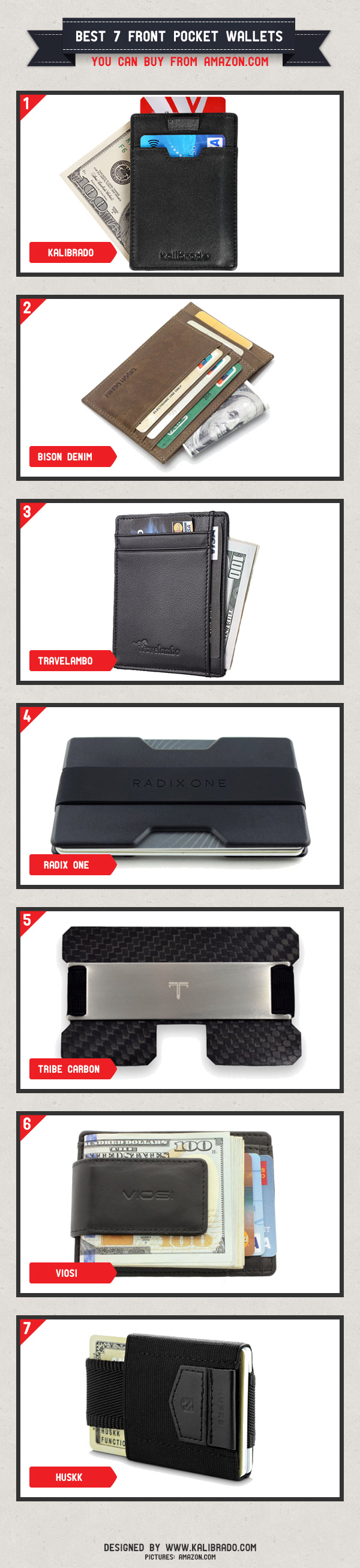best-7-front-pocket-wallets-you-can-buy-ffrom-amazon