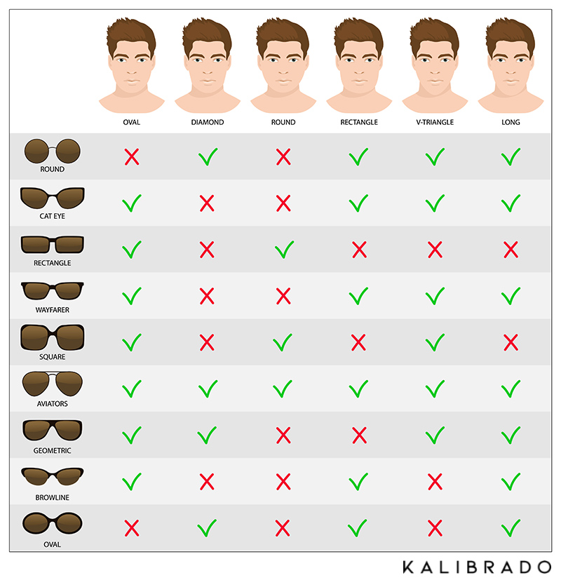 The Perfect Men's Sunglasses for Your Face Shape