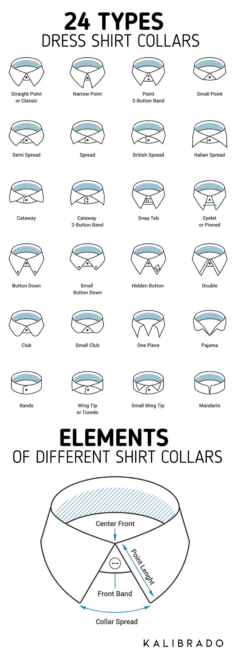 Types of Men's Dress Shirt Collars